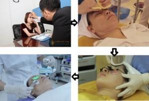 Sau chữa trị sẹo lồi, cách chăm sóc thế nào để phục hồi nhanh chóng?